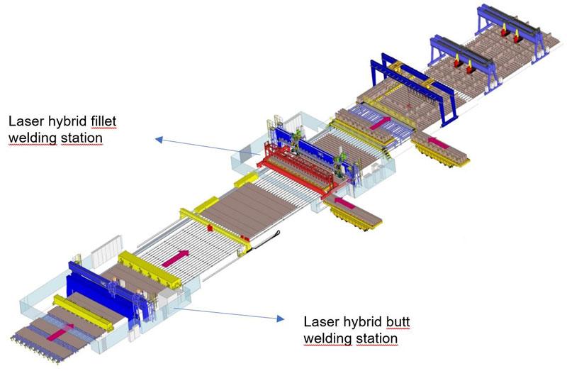 Panel line with laser hybrid